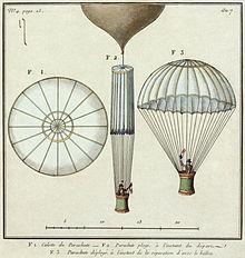 220px-First_parachute2