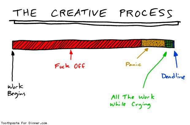 WritingGraph