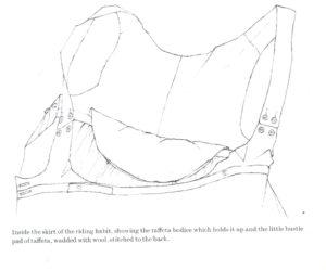 1810 habit detail